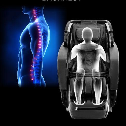 Auto body scanning technology of Osaki Ekon massage chair