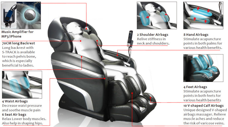 diagram shows features of massage chair