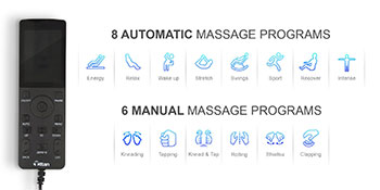 8 auto programs of Titan Oppo 3D massage chair